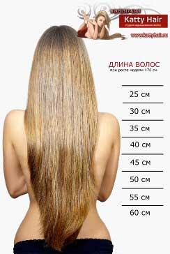 Волосы 50 сантиметров